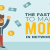 Netwok Marketing Sektöründe Başarılı Olmanın Yolları-4
